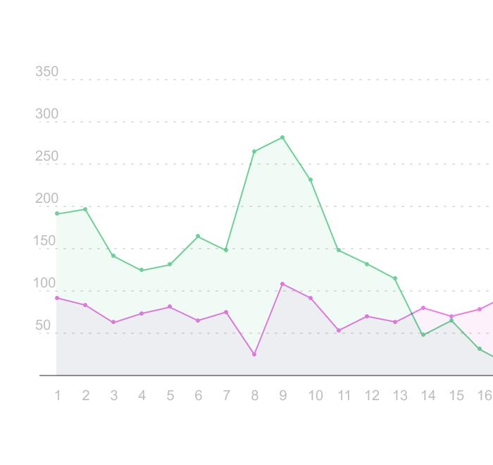 chart@2x-1